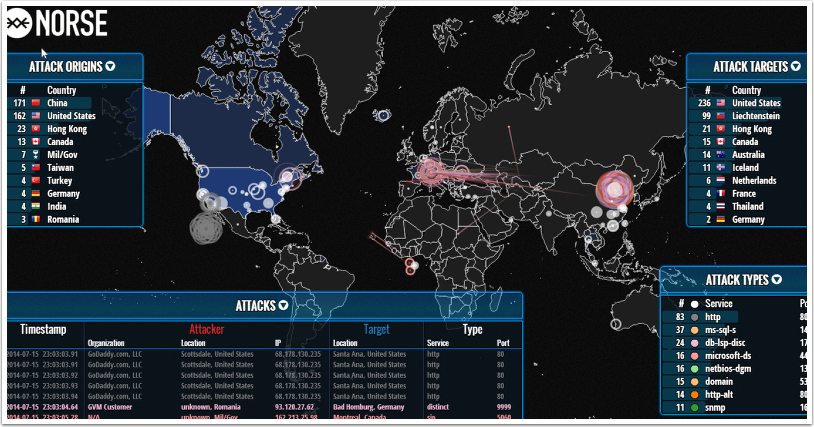 Live map of internet attacks